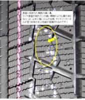 スタッドレスタイヤの 豆 知 識